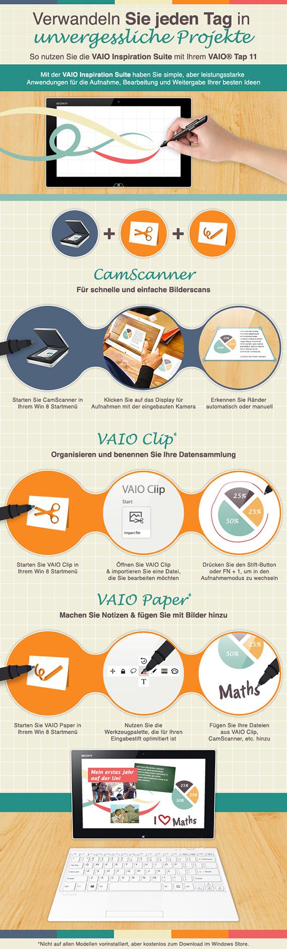 So nutzen Sie die VAIO Inspiration Suite - Infographic